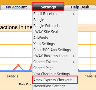 How Do I Activate AMEX Express Checkout On My eWAY Account?